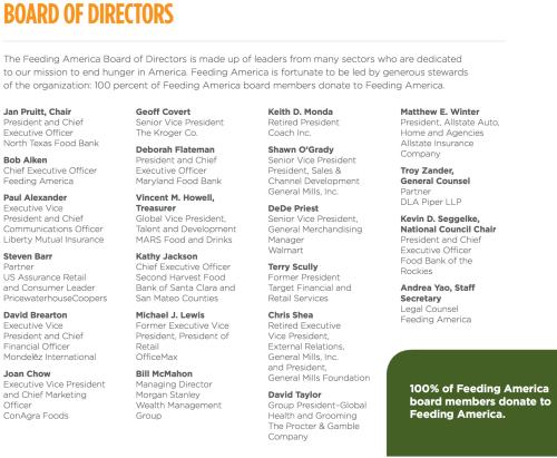 美國國內最大的賑濟飢民慈善組織「Feeding America」(FA)的理事名單,大型金融、食物和超市財團管理者名列其中。 FA報稱在2014年年度,為4600萬美國人提供了食物。 (http://www.feedingamerica.org/about-us/about-feeding-america/annual-report/2014-annual-report.pdf)